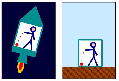 Elevator_gravity2